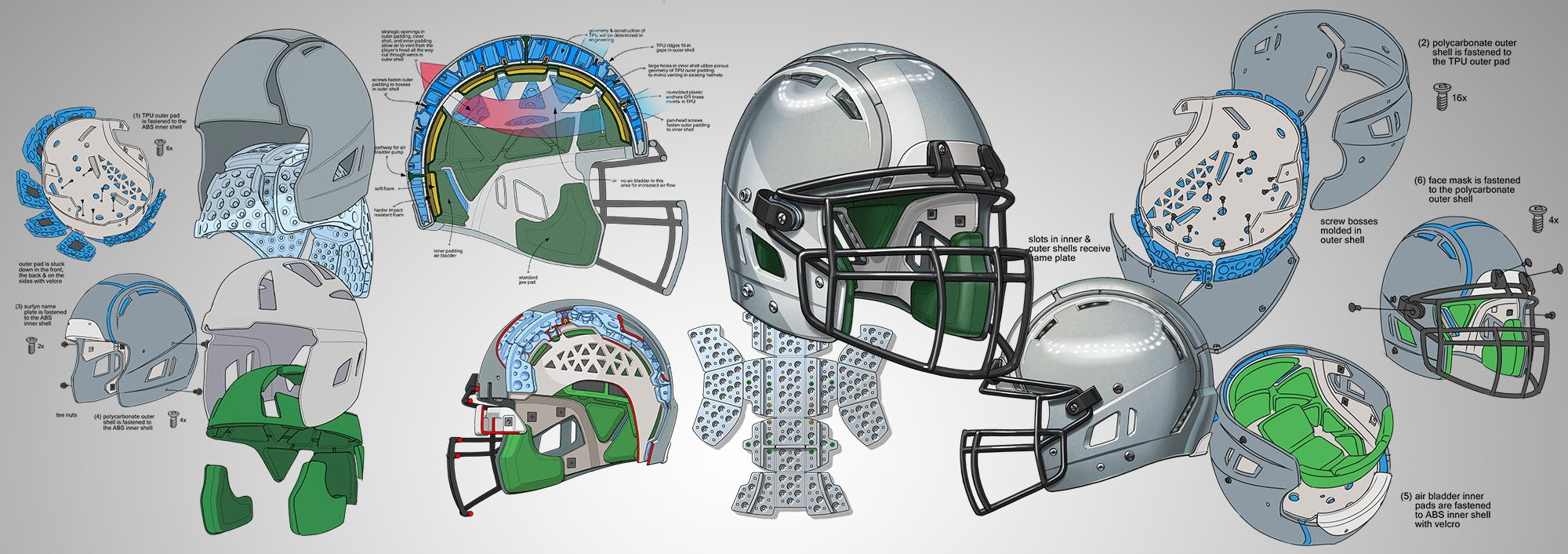 1_SchuttF7_Design